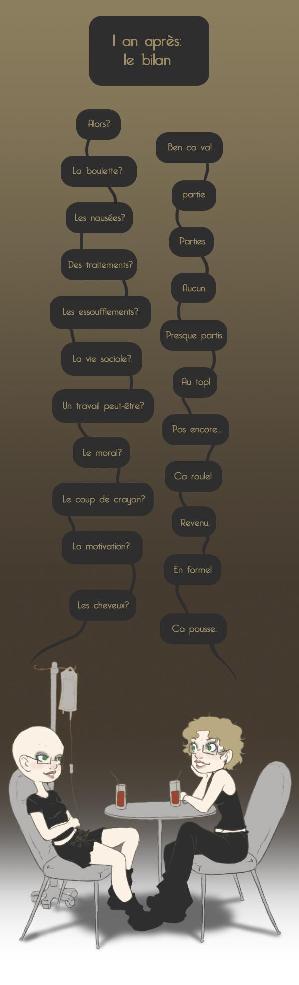 http://sorephene.free.fr/blogBD/617.jpg